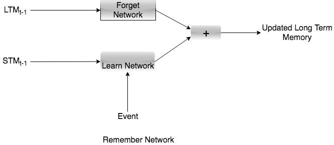 Remember Gate_1.jpg